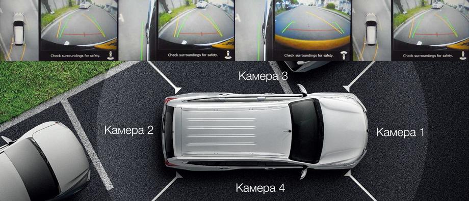 Круговой обзор авто своими руками